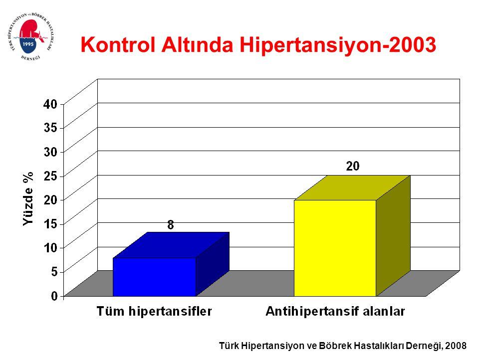 Türk Hipertansiyon ve Böbrek Hastalıkları Derneği, 2008 Kontrol Altında Hipertansiyon-2003
