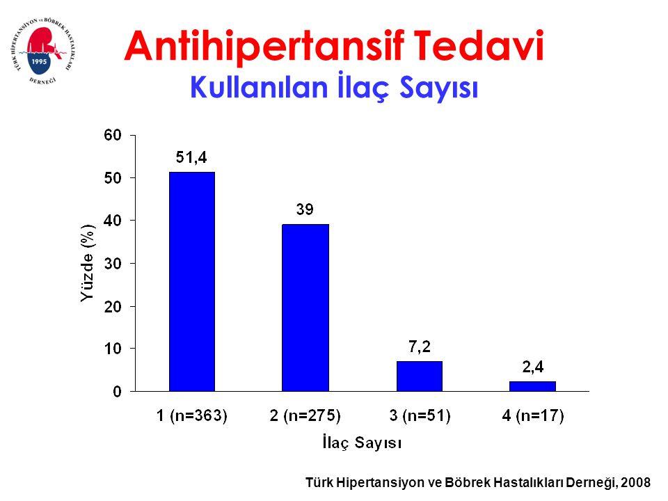 Türk Hipertansiyon ve Böbrek Hastalıkları Derneği, 2008 Antihipertansif Tedavi Kullanılan İlaç Sayısı