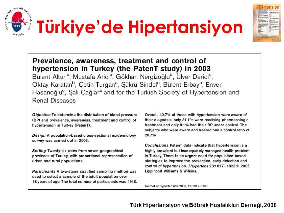 Türk Hipertansiyon ve Böbrek Hastalıkları Derneği, 2008 Türkiye'de Hipertansiyon