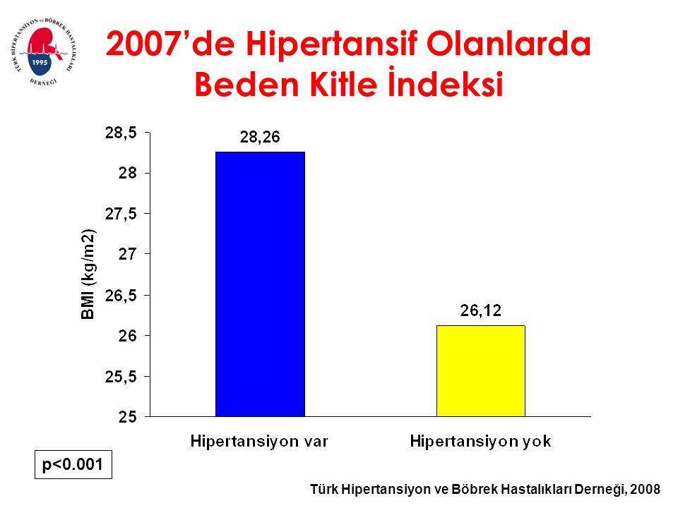 Türk Hipertansiyon ve Böbrek Hastalıkları Derneği, 2008 2007'de Hipertansif Olanlarda Beden Kitle İndeksi p<0.001