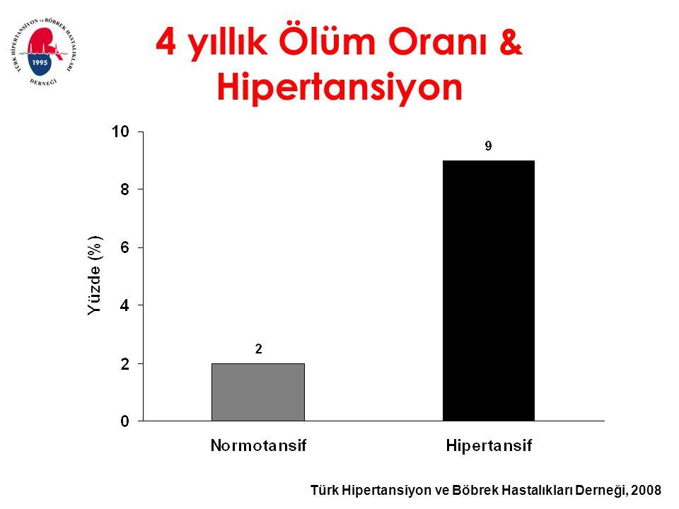 Türk Hipertansiyon ve Böbrek Hastalıkları Derneği, 2008 4 yıllık Ölüm Oranı & Hipertansiyon