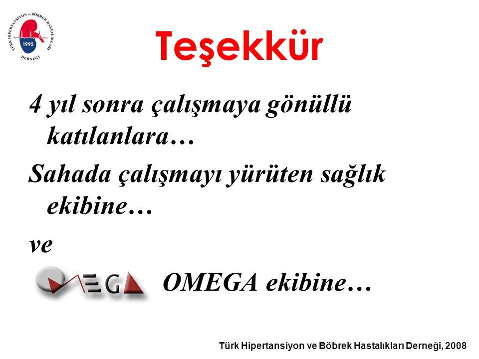 Türk Hipertansiyon ve Böbrek Hastalıkları Derneği, 2008 Teşekkür 4 yıl sonra çalışmaya gönüllü katılanlara… Sahada çalışmayı yürüten sağlık ekibine… ve OMEGA ekibine…