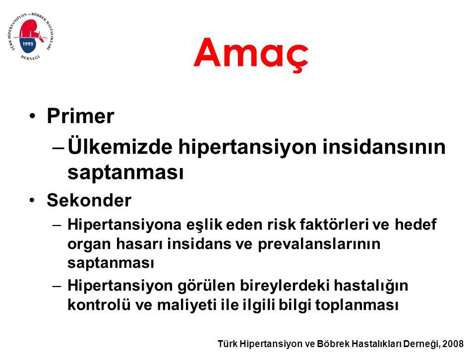 Türk Hipertansiyon ve Böbrek Hastalıkları Derneği, 2008 Amaç Primer –Ülkemizde hipertansiyon insidansının saptanması Sekonder –Hipertansiyona eşlik ed