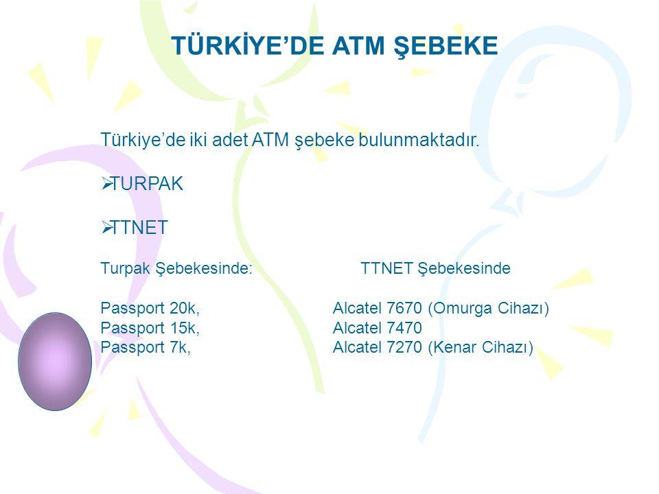 TÜRKİYE'DE ATM ŞEBEKE Türkiye'de iki adet ATM şebeke bulunmaktadır.  TURPAK  TTNET Turpak Şebekesinde: TTNET Şebekesinde Passport 20k, Alcatel 7670