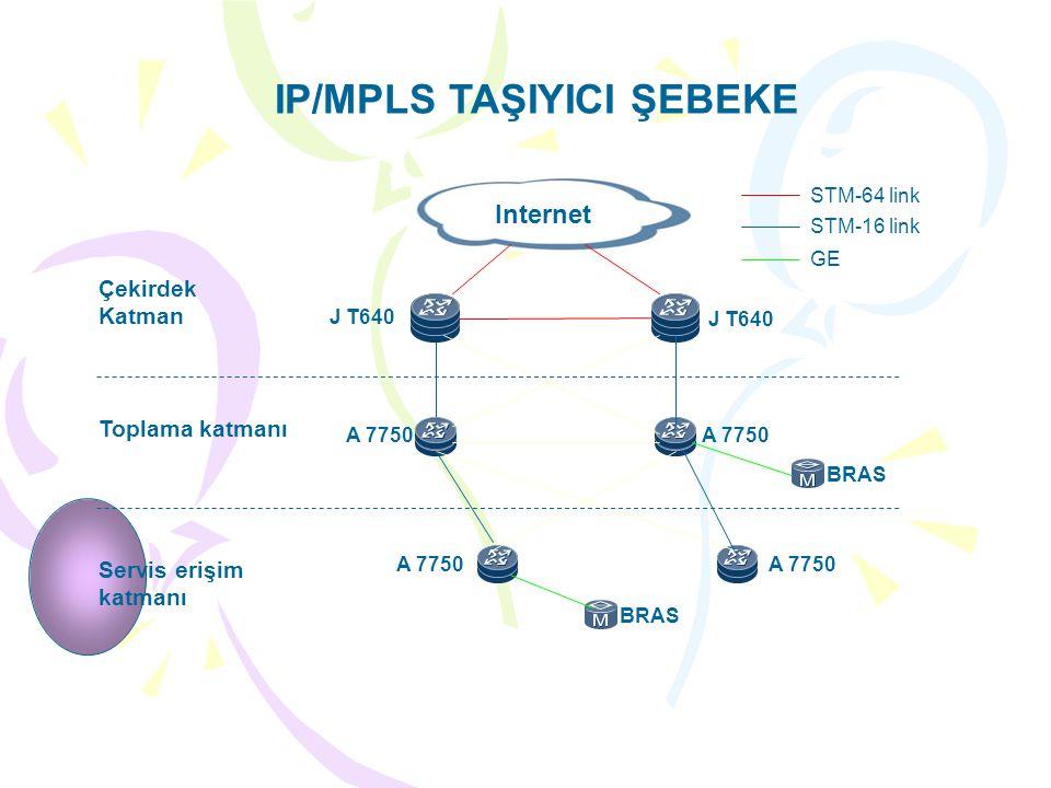 IP/MPLS TAŞIYICI ŞEBEKE Internet Çekirdek Katman Toplama katmanı Servis erişim katmanı STM-64 link STM-16 link J T640 A 7750 BRAS GE