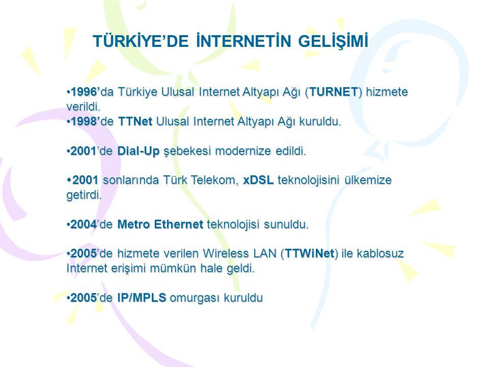 TÜRKİYE'DE İNTERNETİN GELİŞİMİ 1996'da Türkiye Ulusal Internet Altyapı Ağı (TURNET) hizmete verildi.1996'da Türkiye Ulusal Internet Altyapı Ağı (TURNE