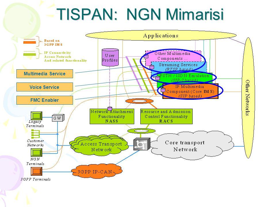 TISPAN: NGN Mimarisi Multimedia Service Voice Service FMC Enabler
