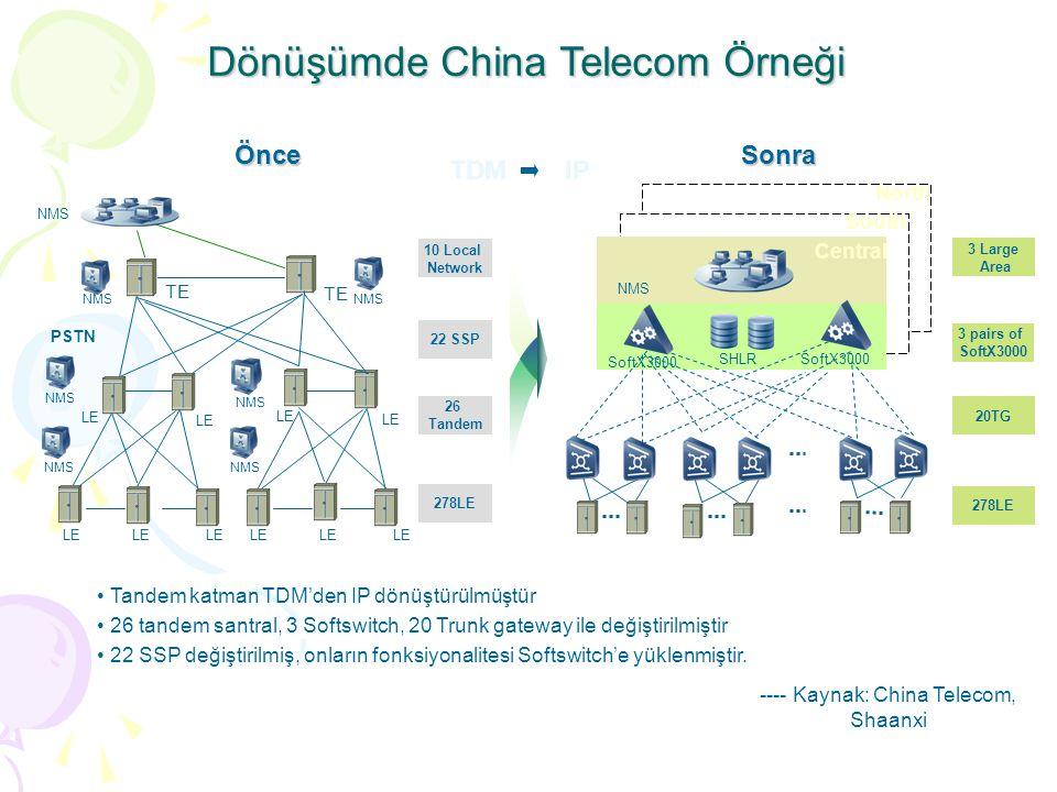 TDM IP SonraÖnce SHLR SoftX3000 Central NMS South North SoftX3000 10 Local Network 3 Large Area 22 SSP 3 pairs of SoftX3000 278LE 26 Tandem 20TG Tandem katman TDM'den IP dönüştürülmüştür 26 tandem santral, 3 Softswitch, 20 Trunk gateway ile değiştirilmiştir 22 SSP değiştirilmiş, onların fonksiyonalitesi Softswitch'e yüklenmiştir.