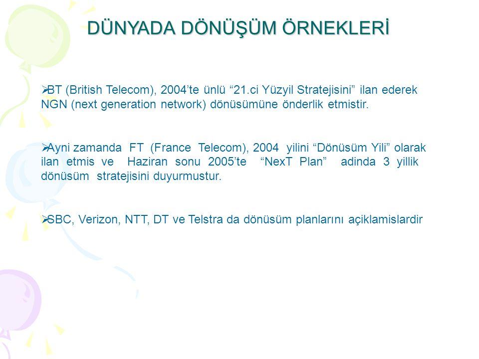 DÜNYADA DÖNÜŞÜM ÖRNEKLERİ  BT (British Telecom), 2004'te ünlü 21.ci Yüzyil Stratejisini ilan ederek NGN (next generation network) dönüsümüne önderlik etmistir.