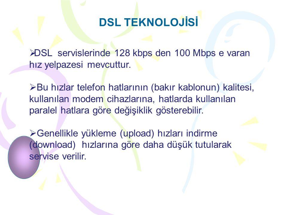 DSL TEKNOLOJİSİ  DSL servislerinde 128 kbps den 100 Mbps e varan hız yelpazesi mevcuttur.  Bu hızlar telefon hatlarının (bakır kablonun) kalitesi, k