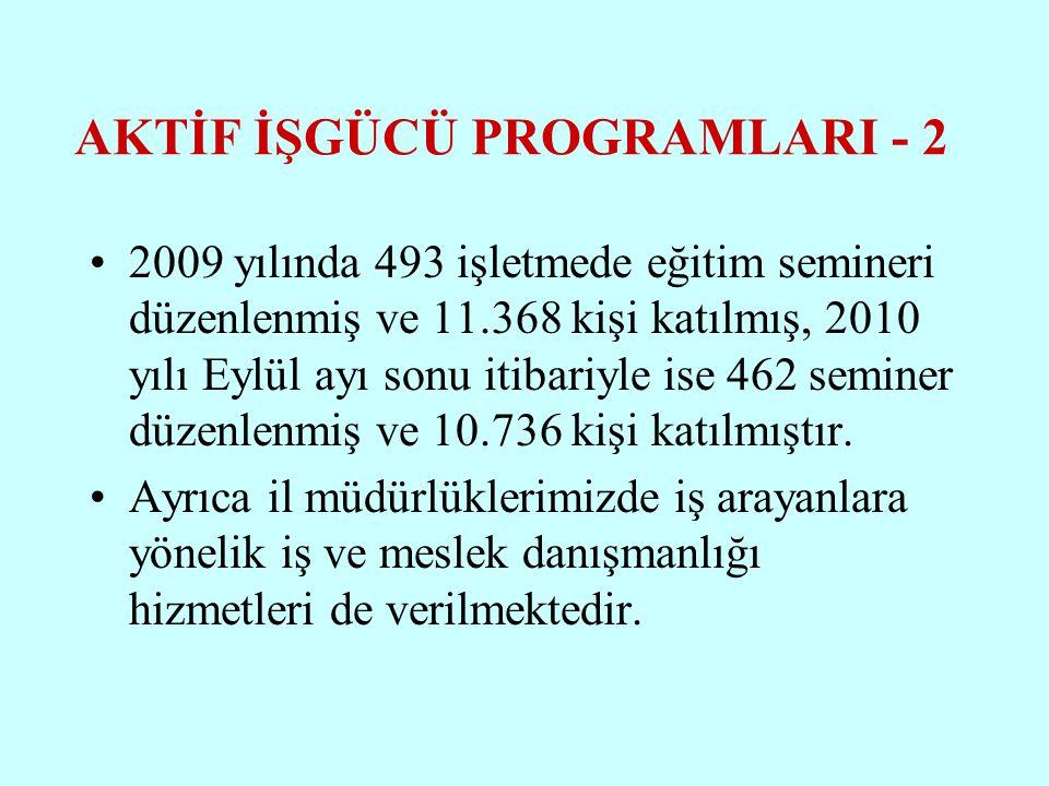 AKTİF İŞGÜCÜ PROGRAMLARI - 2 2009 yılında 493 işletmede eğitim semineri düzenlenmiş ve 11.368 kişi katılmış, 2010 yılı Eylül ayı sonu itibariyle ise 462 seminer düzenlenmiş ve 10.736 kişi katılmıştır.