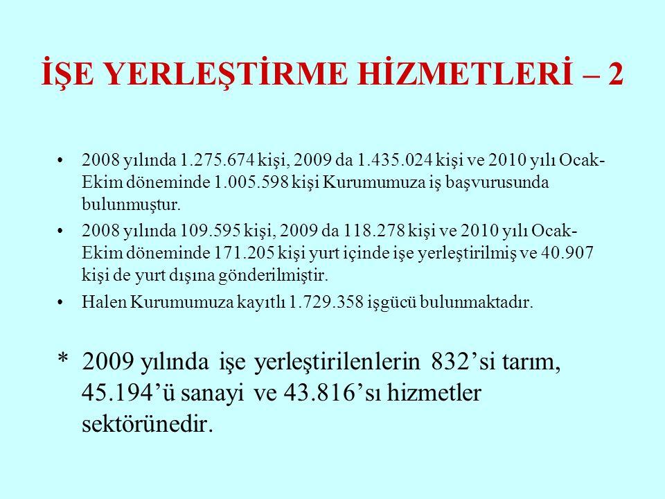2008 yılında 1.275.674 kişi, 2009 da 1.435.024 kişi ve 2010 yılı Ocak- Ekim döneminde 1.005.598 kişi Kurumumuza iş başvurusunda bulunmuştur.