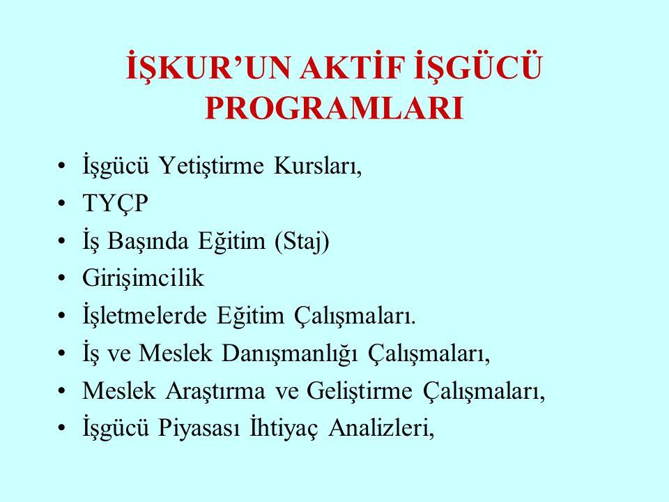 İŞKUR'UN AKTİF İŞGÜCÜ PROGRAMLARI İşgücü Yetiştirme Kursları, TYÇP İş Başında Eğitim (Staj) Girişimcilik İşletmelerde Eğitim Çalışmaları.