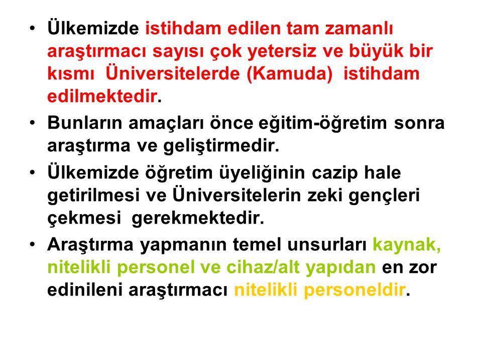 Ülkemizde istihdam edilen tam zamanlı araştırmacı sayısı çok yetersiz ve büyük bir kısmı Üniversitelerde (Kamuda) istihdam edilmektedir.