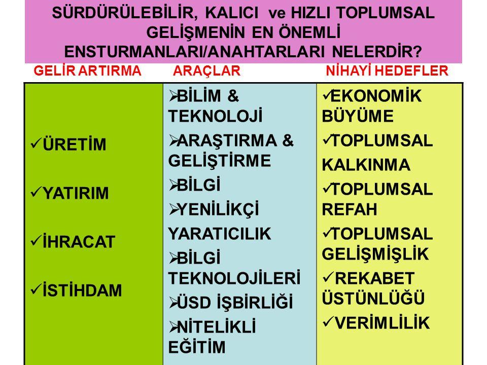 IV.ALT YAPI GÖSTERGELERİ 1.