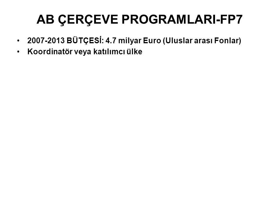 AB ÇERÇEVE PROGRAMLARI-FP7 2007-2013 BÜTÇESİ: 4.7 milyar Euro (Uluslar arası Fonlar) Koordinatör veya katılımcı ülke