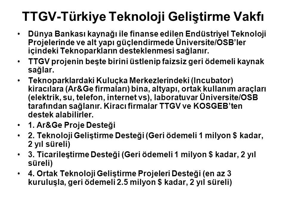 TTGV-Türkiye Teknoloji Geliştirme Vakfı Dünya Bankası kaynağı ile finanse edilen Endüstriyel Teknoloji Projelerinde ve alt yapı güçlendirmede Üniversite/OSB'ler içindeki Teknoparkların desteklenmesi sağlanır.