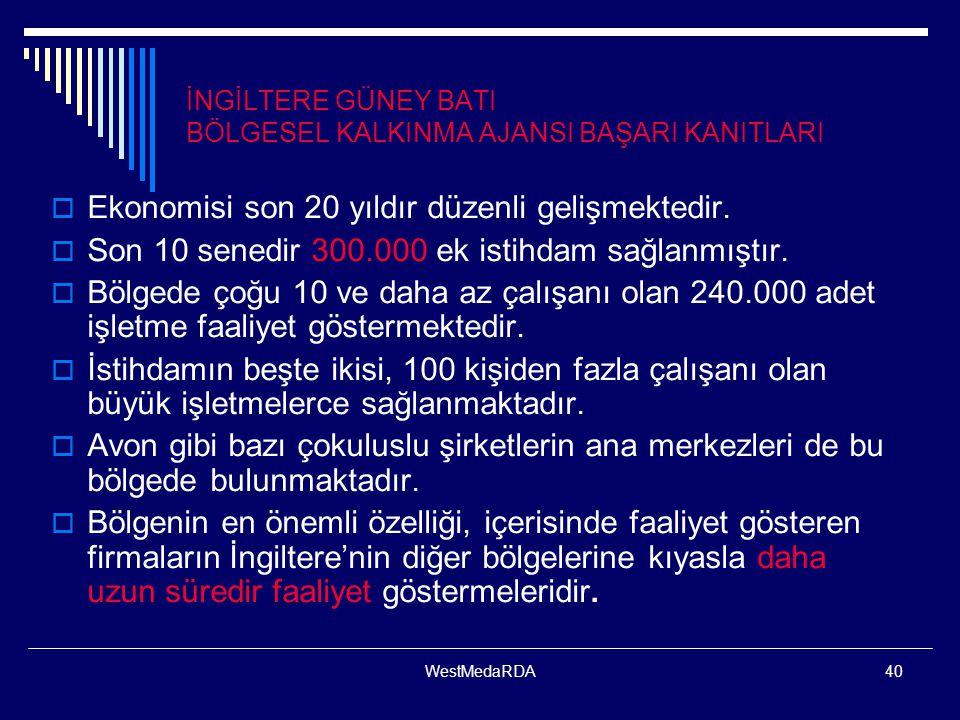 WestMedaRDA40 İNGİLTERE GÜNEY BATI BÖLGESEL KALKINMA AJANSI BAŞARI KANITLARI  Ekonomisi son 20 yıldır düzenli gelişmektedir.  Son 10 senedir 300.000