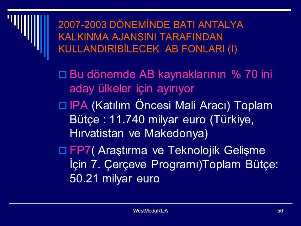 WestMedaRDA56 2007-2003 DÖNEMİNDE BATI ANTALYA KALKINMA AJANSINI TARAFINDAN KULLANDIRIBİLECEK AB FONLARI (I)  Bu dönemde AB kaynaklarının % 70 ini aday ülkeler için ayırıyor  IPA (Katılım Öncesi Mali Aracı) Toplam Bütçe : 11.740 milyar euro (Türkiye, Hırvatistan ve Makedonya)  FP7( Araştırma ve Teknolojik Gelişme İçin 7.