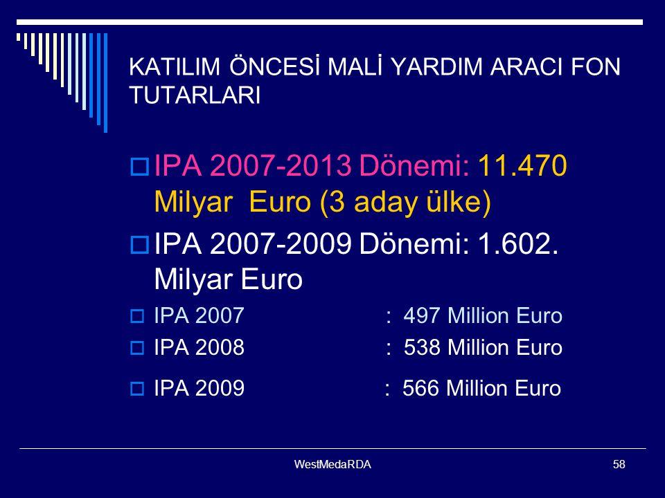 WestMedaRDA58 KATILIM ÖNCESİ MALİ YARDIM ARACI FON TUTARLARI  IPA 2007-2013 Dönemi: 11.470 Milyar Euro (3 aday ülke)  IPA 2007-2009 Dönemi: 1.602. M