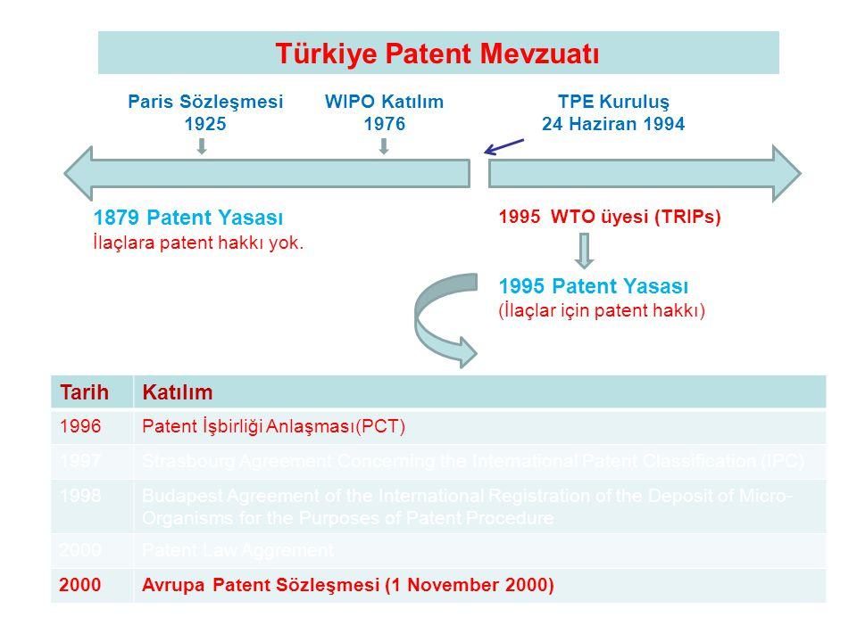 1995 WTO üyesi (TRIPs) 1995 Patent Yasası (İlaçlar için patent hakkı) 1879 Patent Yasası İlaçlara patent hakkı yok. Paris Sözleşmesi 1925 WIPO Katılım
