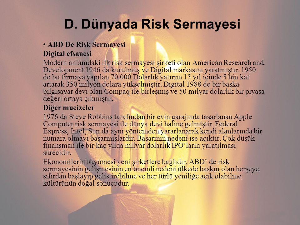 D. Dünyada Risk Sermayesi ABD De Risk Sermayesi Digital efsanesi Modern anlamdaki ilk risk sermayesi şirketi olan American Research and Development 19