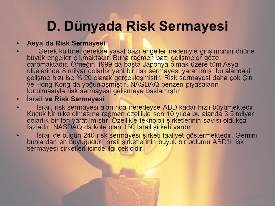 D. Dünyada Risk Sermayesi Asya da Risk Sermayesi Gerek kültürel gerekse yasal bazı engeller nedeniyle girişimcinin önüne büyük engeller çıkmaktadır. B