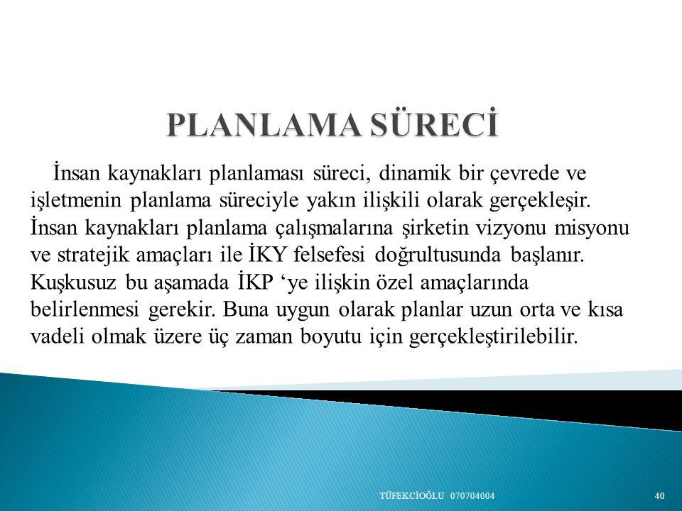 İnsan kaynakları planlaması süreci, dinamik bir çevrede ve işletmenin planlama süreciyle yakın ilişkili olarak gerçekleşir. İnsan kaynakları planlama