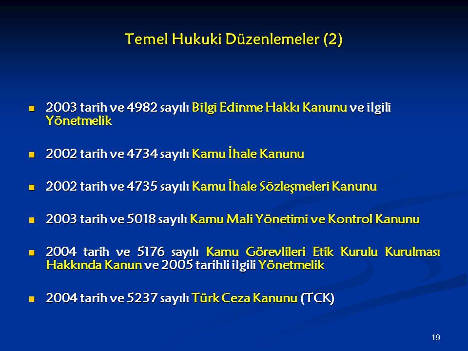 19 Temel Hukuki Düzenlemeler (2) 2003 tarih ve 4982 sayılı Bilgi Edinme Hakkı Kanunu ve ilgili Yönetmelik 2003 tarih ve 4982 sayılı Bilgi Edinme Hakkı