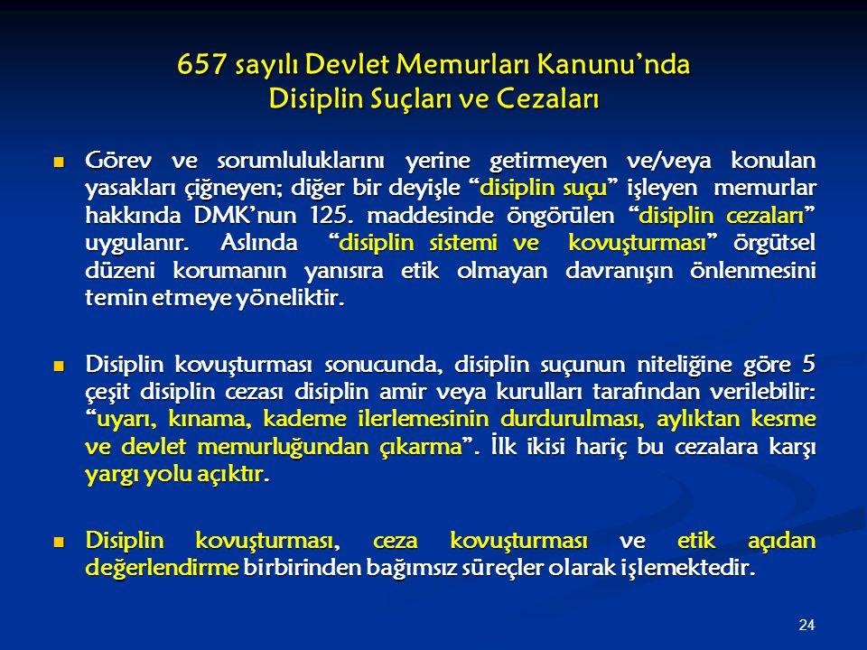 24 657 sayılı Devlet Memurları Kanunu'nda Disiplin Suçları ve Cezaları Görev ve sorumluluklarını yerine getirmeyen ve/veya konulan yasakları çiğneyen;