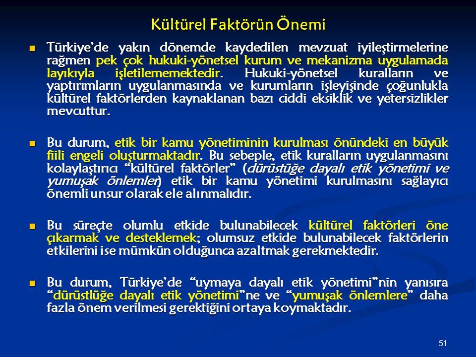 51 Kültürel Faktörün Önemi Türkiye'de yakın dönemde kaydedilen mevzuat iyileştirmelerine rağmen pek çok hukuki-yönetsel kurum ve mekanizma uygulamada