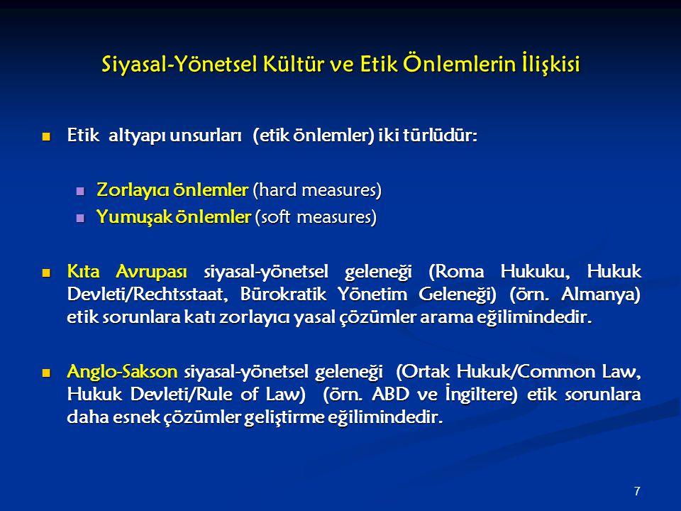 48 Türkiye'de Etik Sorunların Ortaya Çıkma Sebepleri Üzerine Düşünceler Türkiye de yolsuzluk, kamusal hayatın pek çok alanını hala büyük ölçüde etkilemekte; hem hukuki hem de kurumsal açılardan büyük çabalar gerektiren ciddi bir sorun olarak varlığını sürdürmektedir.