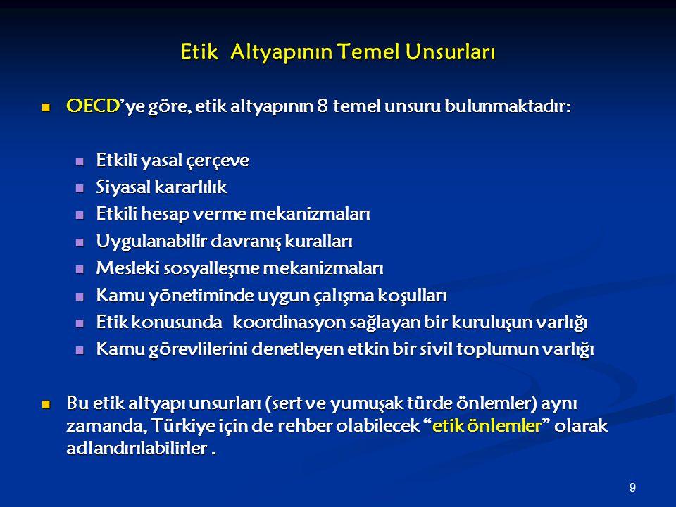 10 Türkiye'de Artan Yozlaşma Olgusu (1) Türk kamu yönetiminin 1980'lerin ortasından itibaren yoğun bir şekilde karşılaştığı etik krizi dünya çapında yaşanan etik sorunların bir yansıması olduğu kadar Türkiye'nin kendine özgü tarihsel-kültürel koşulların bir sonucudur.