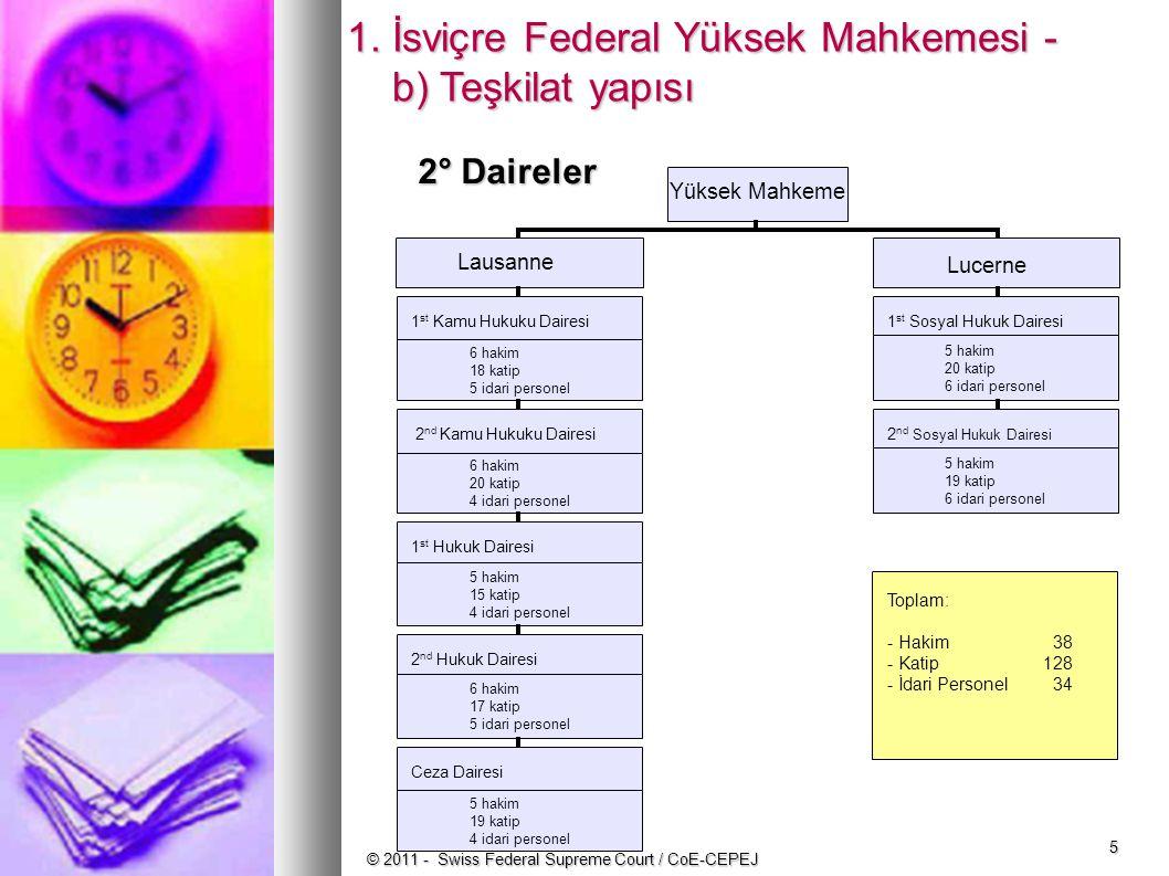 1. İsviçre Federal Yüksek Mahkemesi - b) Teşkilat yapısı 2° Daireler Yüksek Mahkeme Lausanne 1 st Kamu Hukuku Dairesi 6 hakim 18 katip 5 idari persone