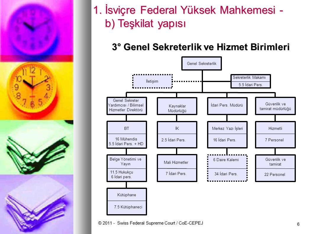 1. İsviçre Federal Yüksek Mahkemesi - b) Teşkilat yapısı 3° Genel Sekreterlik ve Hizmet Birimleri İletişim © 2011 - Swiss Federal Supreme Court / CoE-