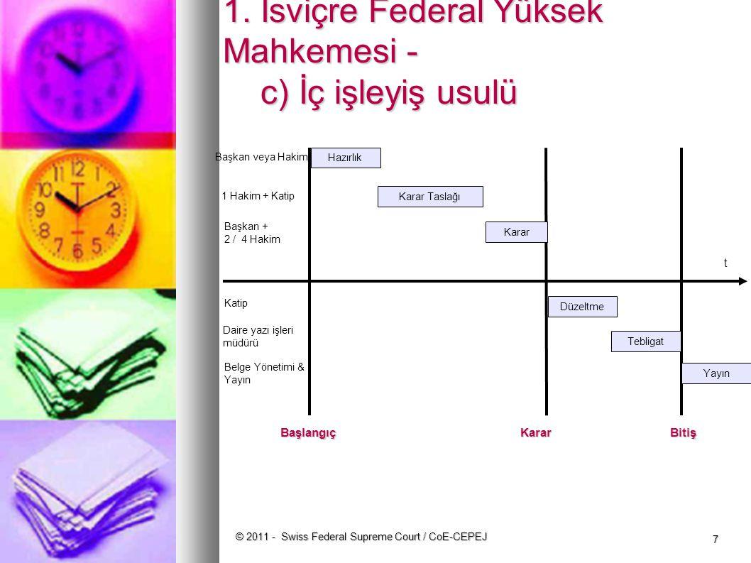 1. İsviçre Federal Yüksek Mahkemesi - c) İç işleyiş usulü © 2011 - Swiss Federal Supreme Court / CoE-CEPEJ 7 BaşlangıçKararBitiş Hazırlık Karar Taslağ