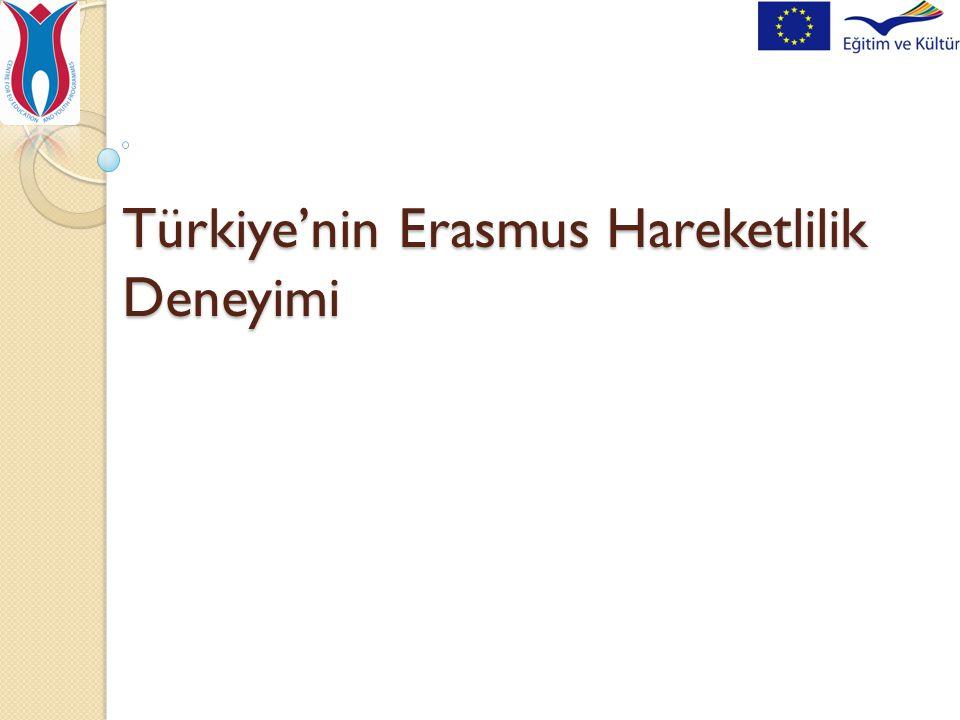 Türkiye'nin Erasmus Hareketlilik Deneyimi