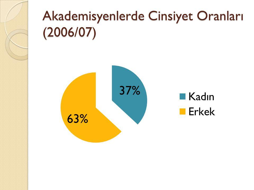 Akademisyenlerde Cinsiyet Oranları (2006/07)