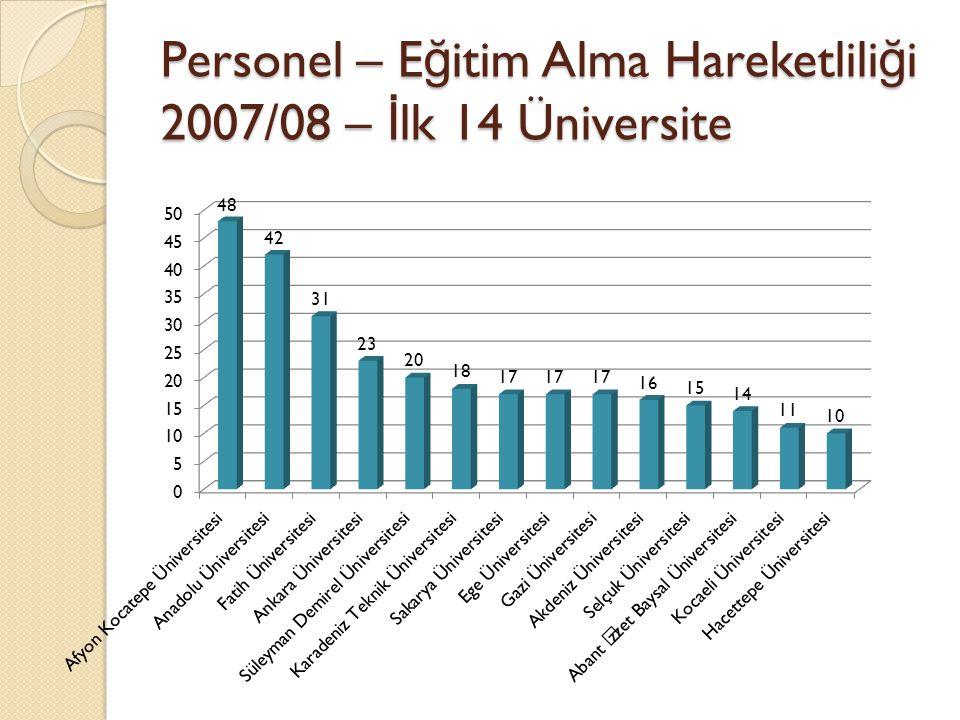 Personel – E ğ itim Alma Hareketlili ğ i 2007/08 – İ lk 14 Üniversite