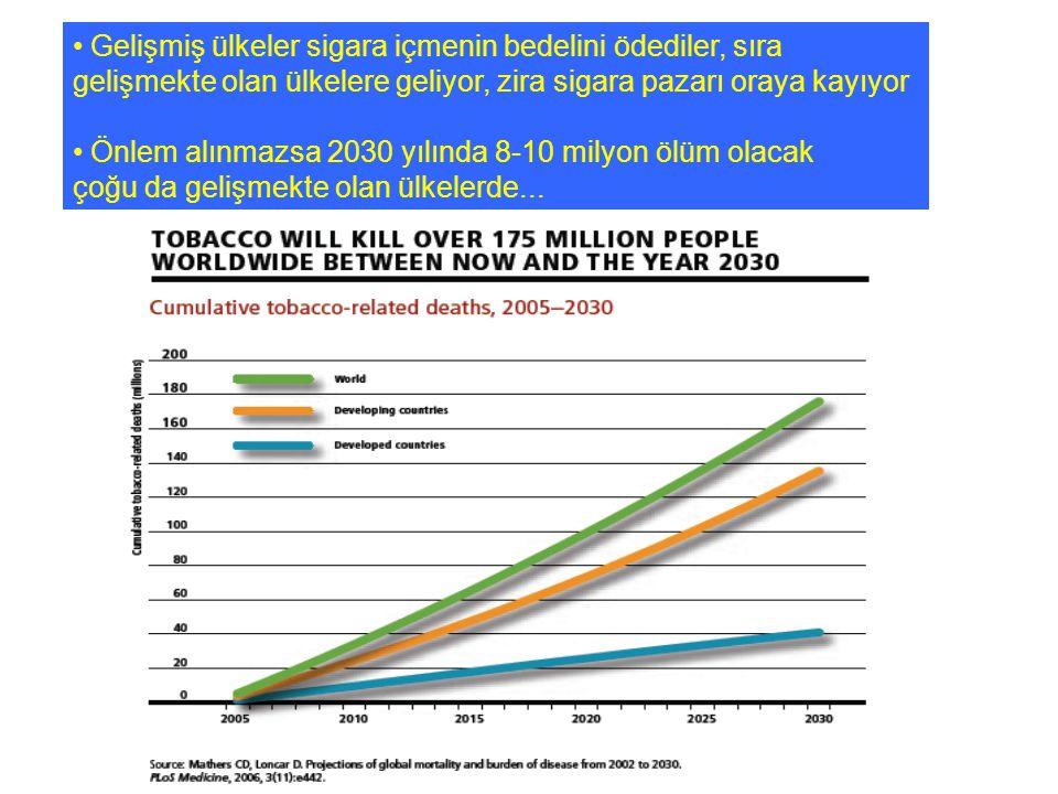 Gelişmiş ülkeler sigara içmenin bedelini ödediler, sıra gelişmekte olan ülkelere geliyor, zira sigara pazarı oraya kayıyor Önlem alınmazsa 2030 yılında 8-10 milyon ölüm olacak çoğu da gelişmekte olan ülkelerde...