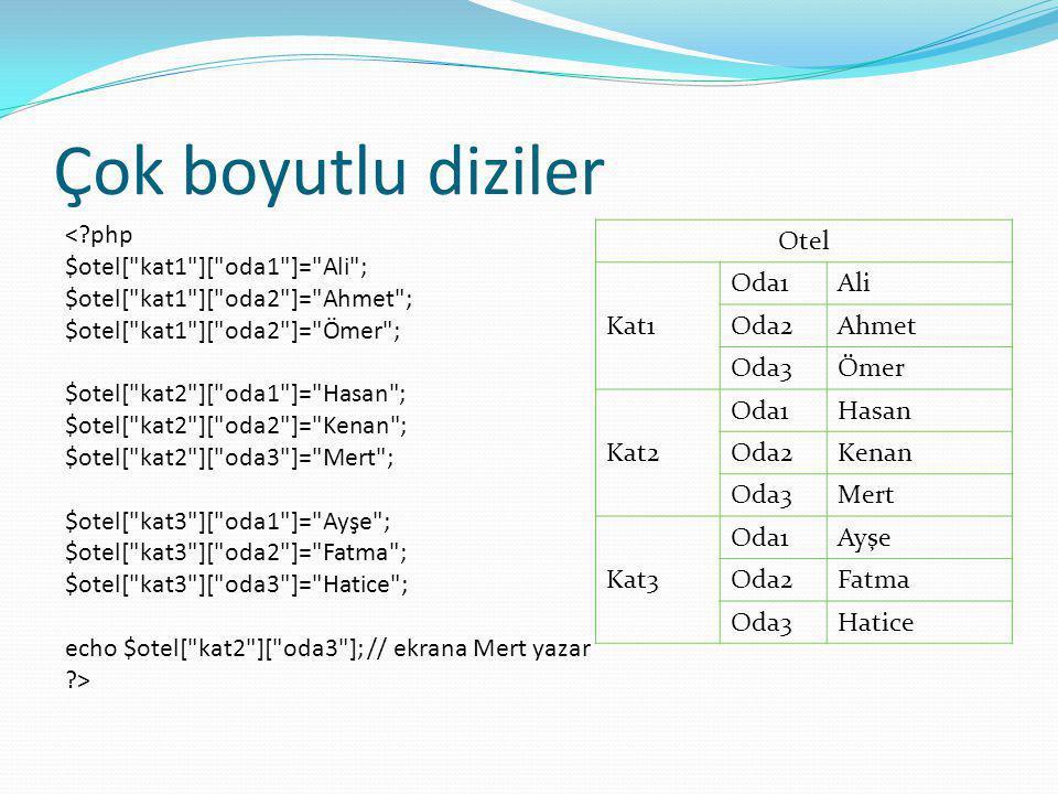 Çok boyutlu diziler <?php $otel=array( kat1 =>array( oda1 => Ali , oda2 => Ahmet , oda3 => Ömer ), kat2 =>array( oda1 => Hasan , oda2 => Kenan , oda3 => Mert ), kat3 =>array( oda1 => Ayşe , oda2 => Fatma , oda3 => Hatice ) ); echo $otel[ kat2 ][ oda3 ]; // ekrana Mert yazar ?>