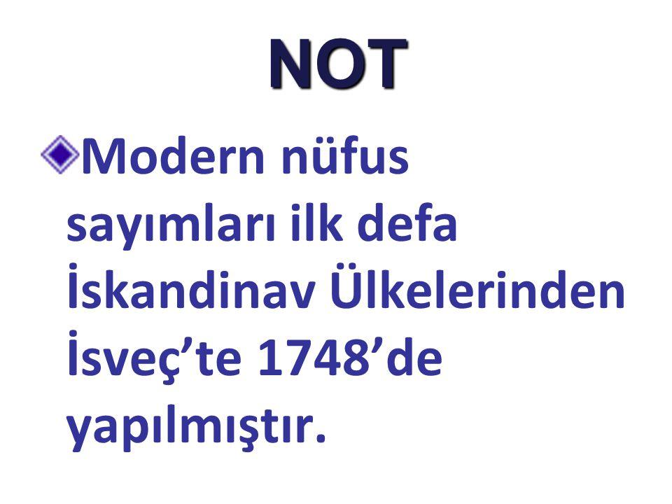 NOT Modern nüfus sayımları ilk defa İskandinav Ülkelerinden İsveç'te 1748'de yapılmıştır.
