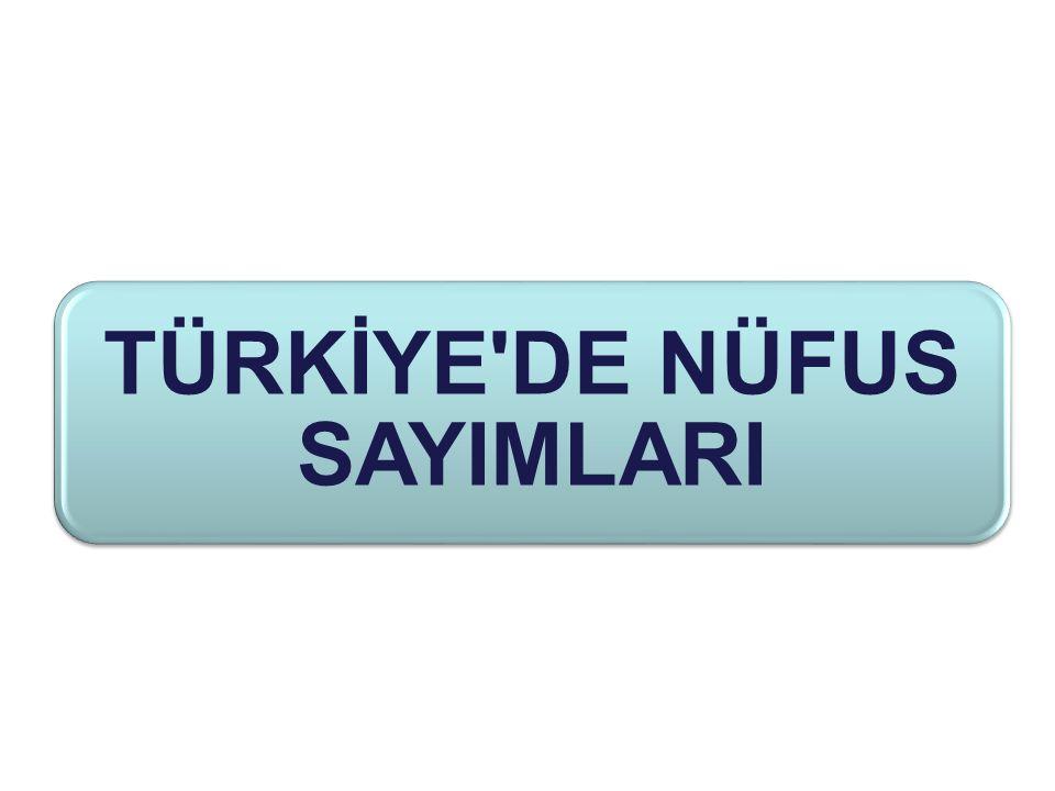 TÜRKİYE'DE NÜFUS SAYIMLARI