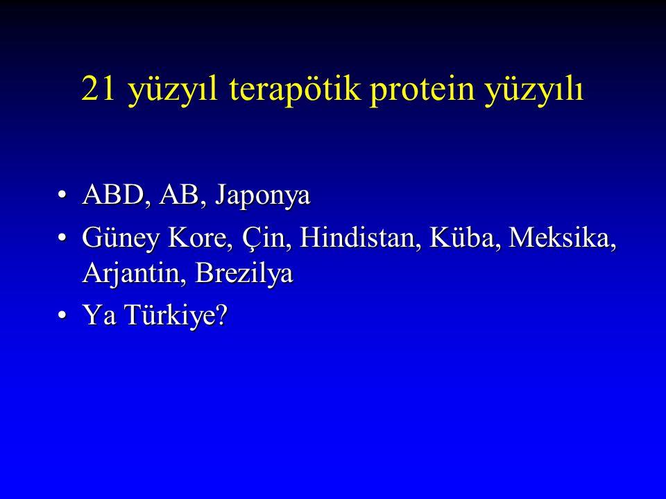 21 yüzyıl terapötik protein yüzyılı ABD, AB, JaponyaABD, AB, Japonya Güney Kore, Çin, Hindistan, Küba, Meksika, Arjantin, BrezilyaGüney Kore, Çin, Hin