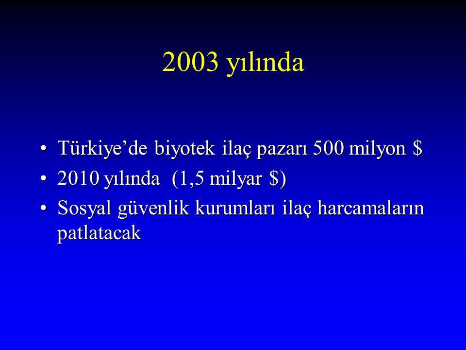 2003 yılında Türkiye'de biyotek ilaç pazarı 500 milyon $Türkiye'de biyotek ilaç pazarı 500 milyon $ 2010 yılında (1,5 milyar $)2010 yılında (1,5 milya
