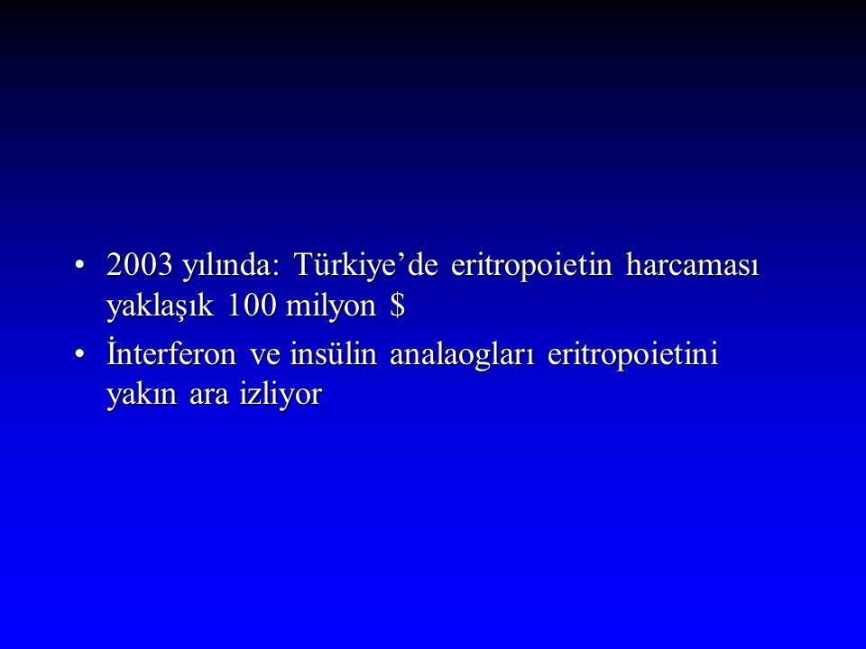 2003 yılında: Türkiye'de eritropoietin harcaması yaklaşık 100 milyon $2003 yılında: Türkiye'de eritropoietin harcaması yaklaşık 100 milyon $ İnterfero