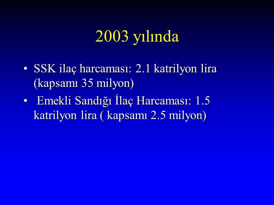 2003 yılında SSK ilaç harcaması: 2.1 katrilyon lira (kapsamı 35 milyon)SSK ilaç harcaması: 2.1 katrilyon lira (kapsamı 35 milyon) Emekli Sandığı İlaç