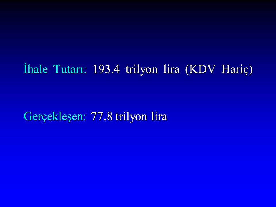 İhale Tutarı: 193.4 trilyon lira (KDV Hariç) Gerçekleşen: 77.8 trilyon lira