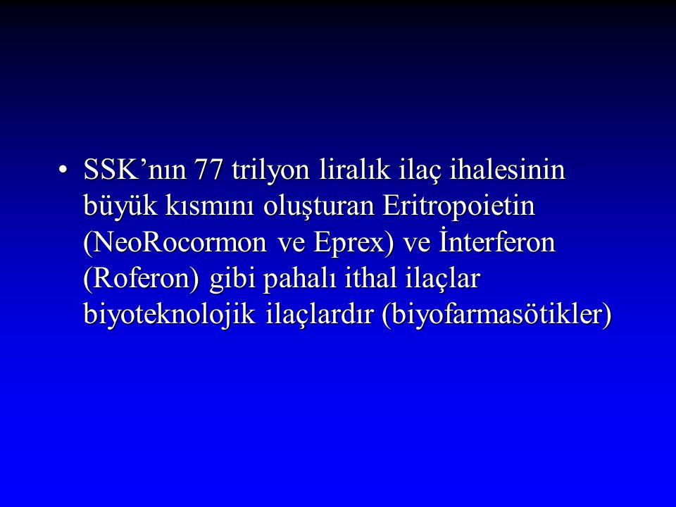 SSK'nın 77 trilyon liralık ilaç ihalesinin büyük kısmını oluşturan Eritropoietin (NeoRocormon ve Eprex) ve İnterferon (Roferon) gibi pahalı ithal ilaç