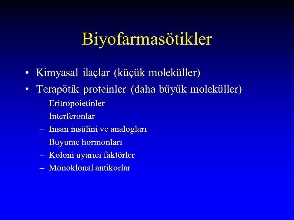 Biyofarmasötikler Kimyasal ilaçlar (küçük moleküller)Kimyasal ilaçlar (küçük moleküller) Terapötik proteinler (daha büyük moleküller)Terapötik protein